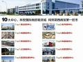 (十堰)林安国际商贸物流城 构筑鄂西商贸第一大旺市