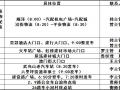 中国(十堰)林安国际商贸物流城 9月26日耀世起航