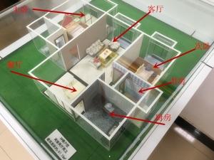 户型点评:看看这个楼盘97平米户型模型和样板间