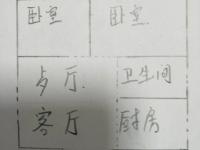 九龙太阳城精装修电梯新房92平米66万欲购从速