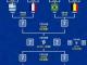 免费啤酒烧烤+5米LED大屏 7月7日来这里看世界杯