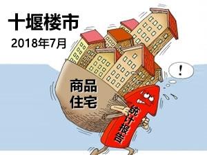 淡季来临 7月十堰成交住宅1377套 环比下跌21.54%
