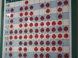 一座精品楼盘 天麟时代广场三期仅余30套房源在售中